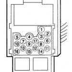 E36オーディオ配線図